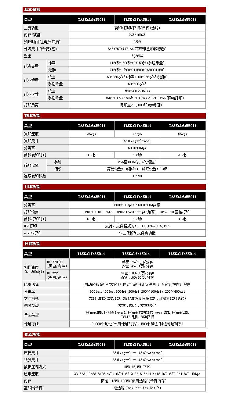 京瓷 TASKalfa-3501i 黑白中速数码复印机含输稿器 600x600dpi (单位:台) 黑色